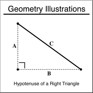 Clip Art: Geometry Illustration: Hypotenuse B&W.