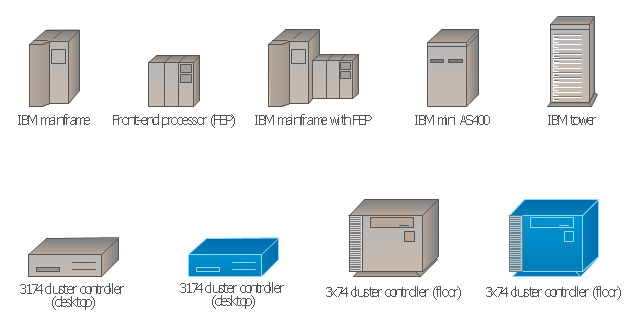 Ibm server clipart.