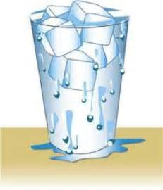 Similiar Ice Cubes In A Cup Clip Art Keywords.