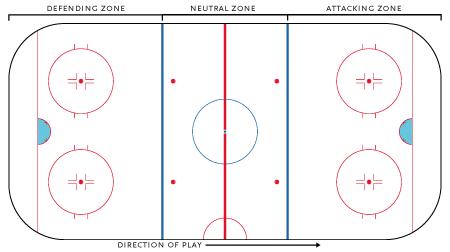 Ice hockey rink.