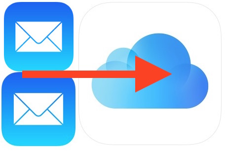 How to Save eMail Attachments on iPhone & iPad Mail to.