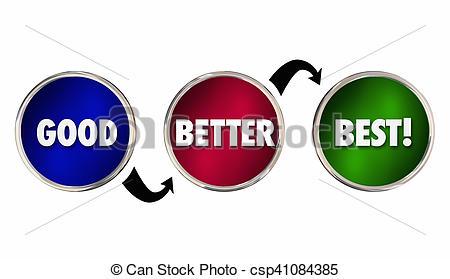 Stock Illustration of Good Better Best Idea Plan Choices Circles.