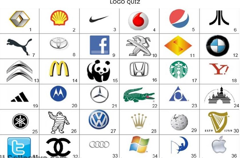 How to identify a Logos.