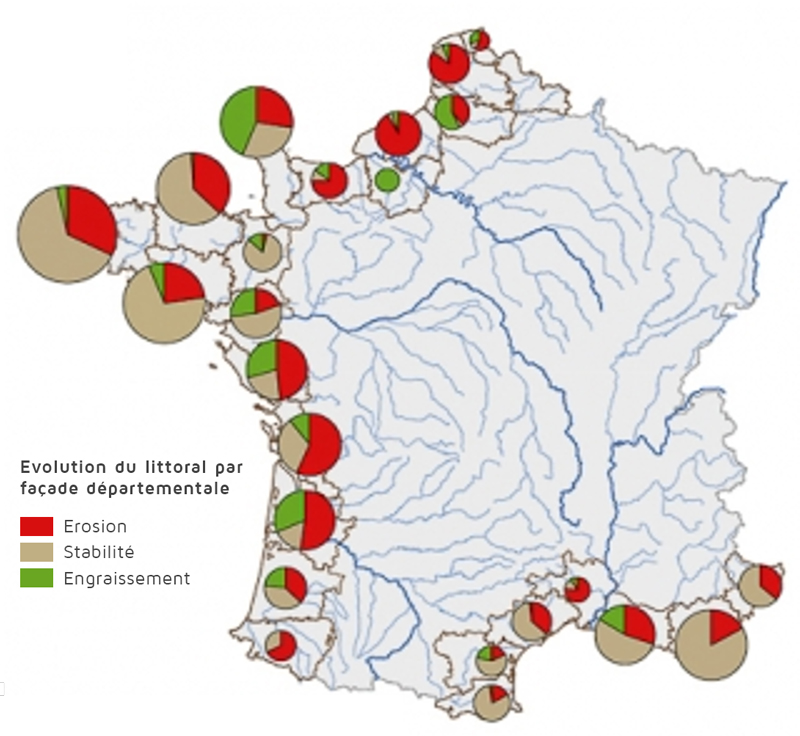 Coastal Erosion in France and in Europe.