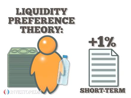Understanding Liquidity Risk.