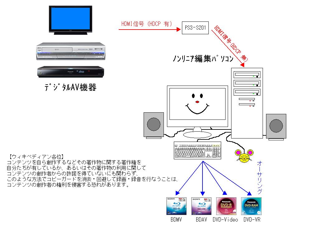 File:HDCP.