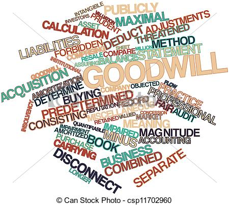 Stock Illustration of Word cloud for Goodwill.