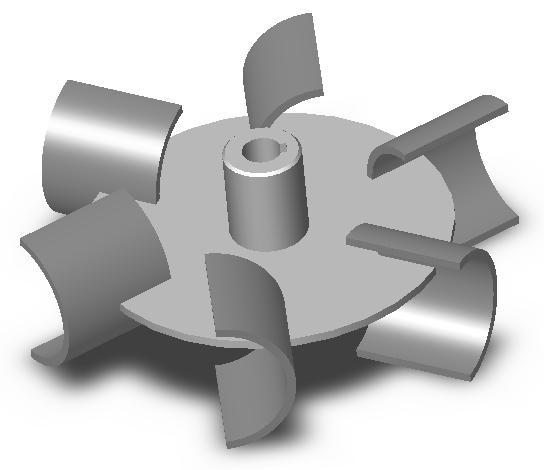 Post Mixing Optimization and Solutions: Impellers.