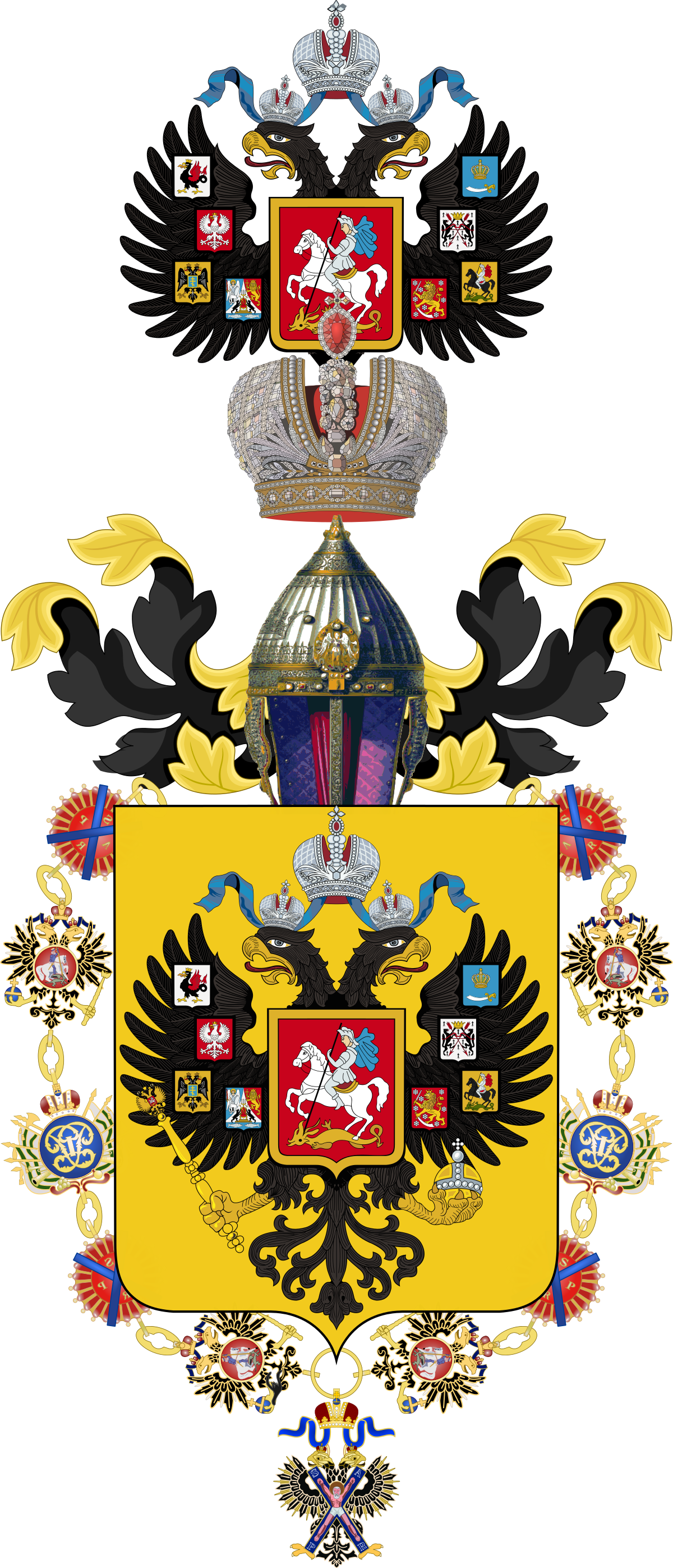 Line of succession to the former Russian throne.