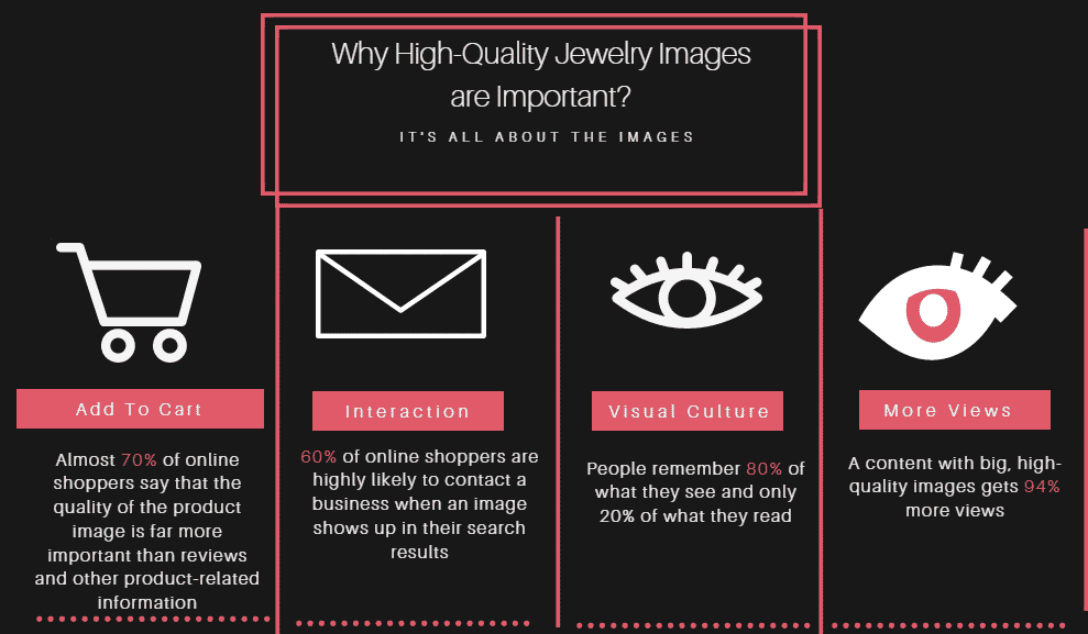 What Is Photo Retouching And How Can It Improve Your Jewelry Product.