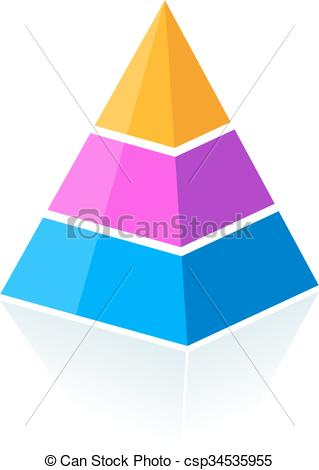 Clipart Vector of Three parts layered pyramid isolated on white.