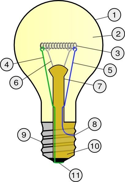 Incandescent Light Bulb clip art Free vector in Open office.