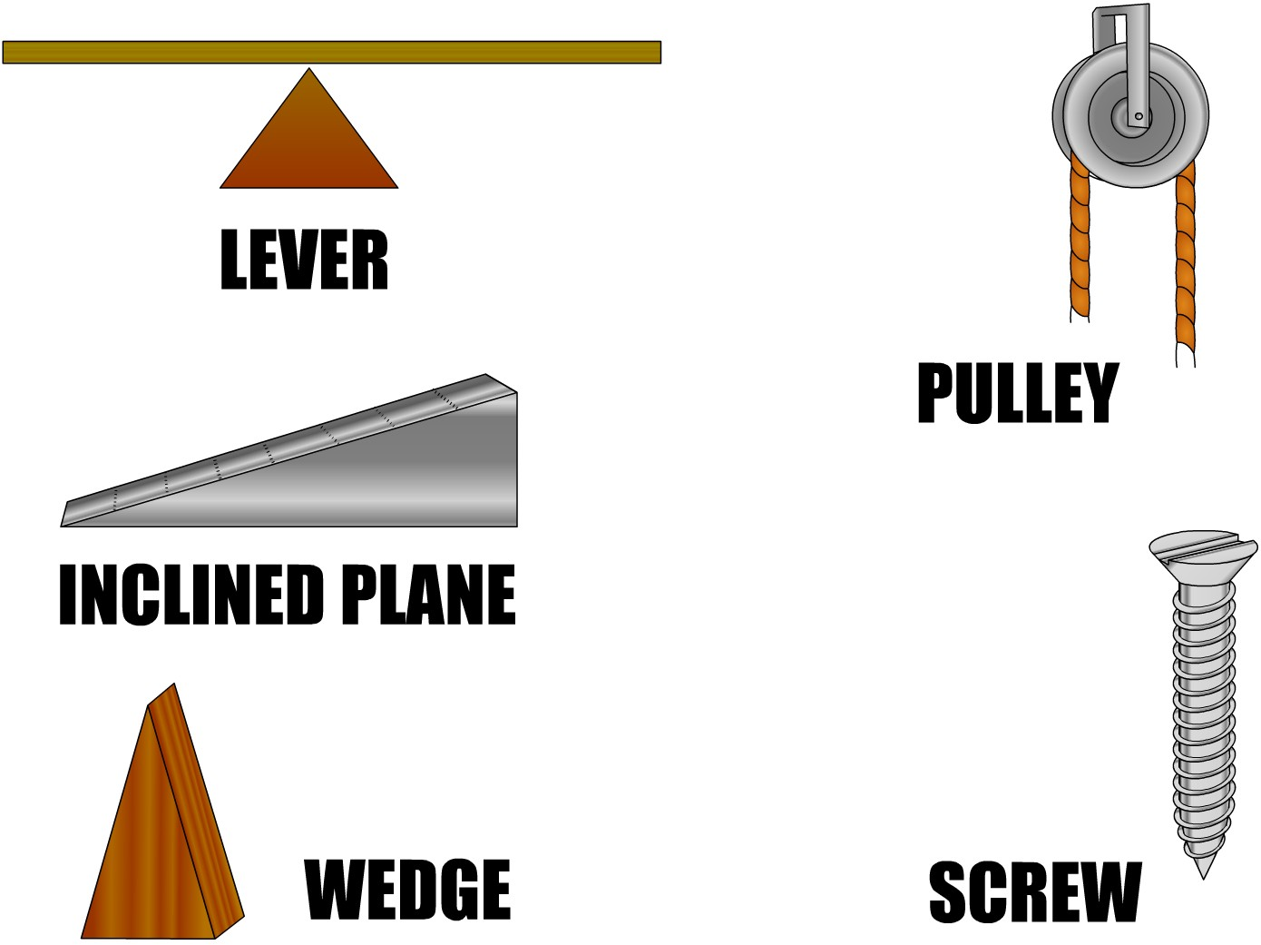 Lever And Pulley Clipart.