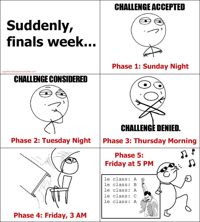 Finals Week Indeed.