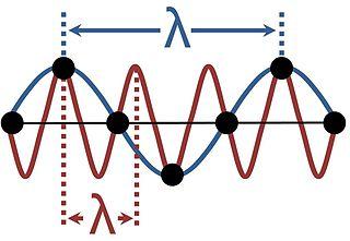 File:Wavelength indeterminacy.JPG.