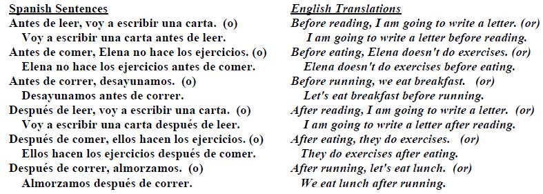 Sentence In Spanish.