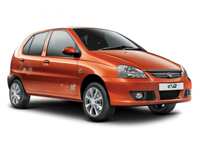 Indigo Car Png Vector, Clipart, PSD.