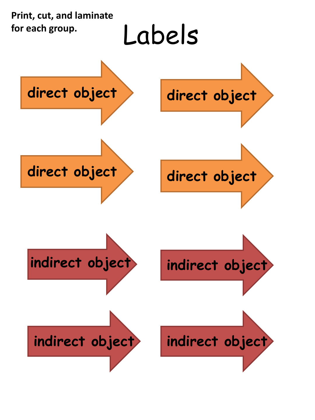 Direct And Indirect Objects Pictures to Pin on Pinterest.