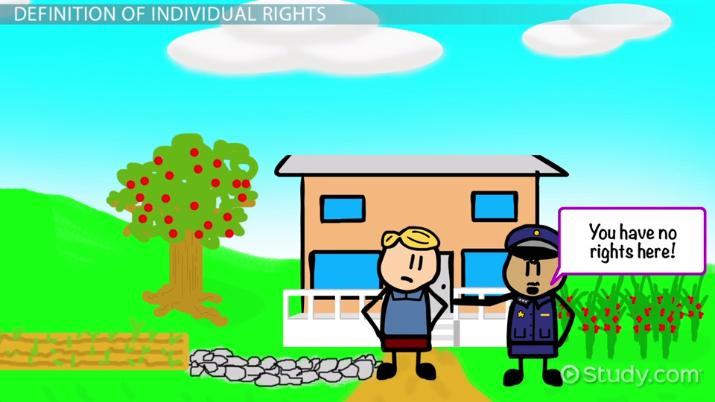 What Are Individual Rights?.