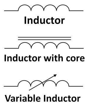 Symbol For Inductor.