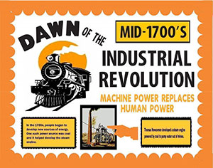 Make A Learning Poster About The Industrial Revolution Us History.
