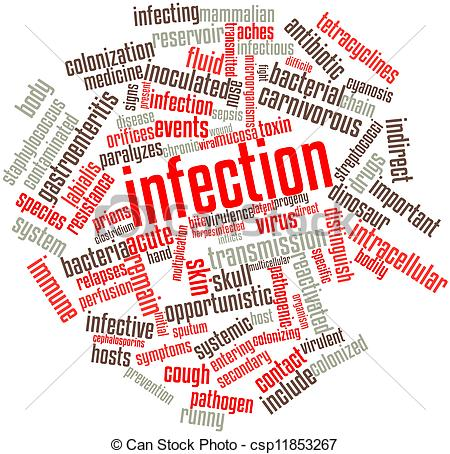 Infection Clipart.