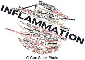 Inflammation Illustrations and Clip Art. 6,837 Inflammation.