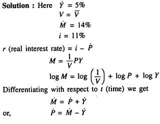Interest Rates and Inflation by Fisher (With Diagram).