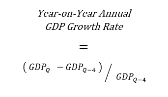 How to Calculate the Annual Growth Rate for Real GDP.