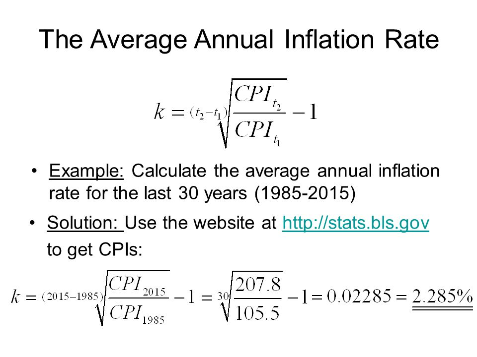 Rate Of Inflation Equation.