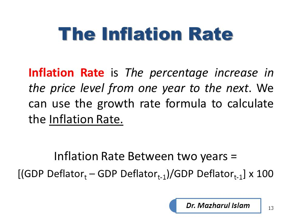Inflation Rate Table