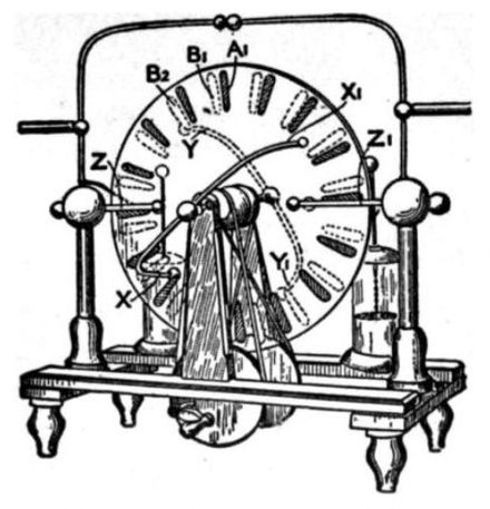 Wimshurstmaschine.