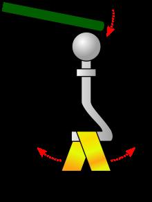 Elektroskop.