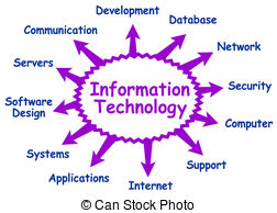 Information technology Illustrations and Clip Art. 339,626.