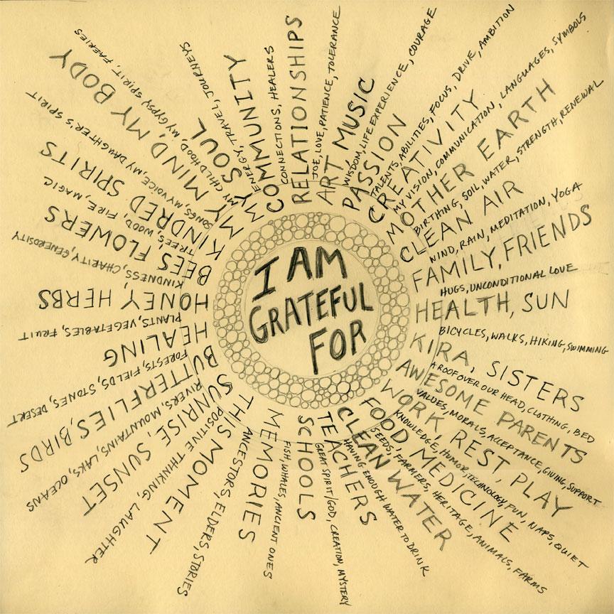 I Am Grateful Clipart.