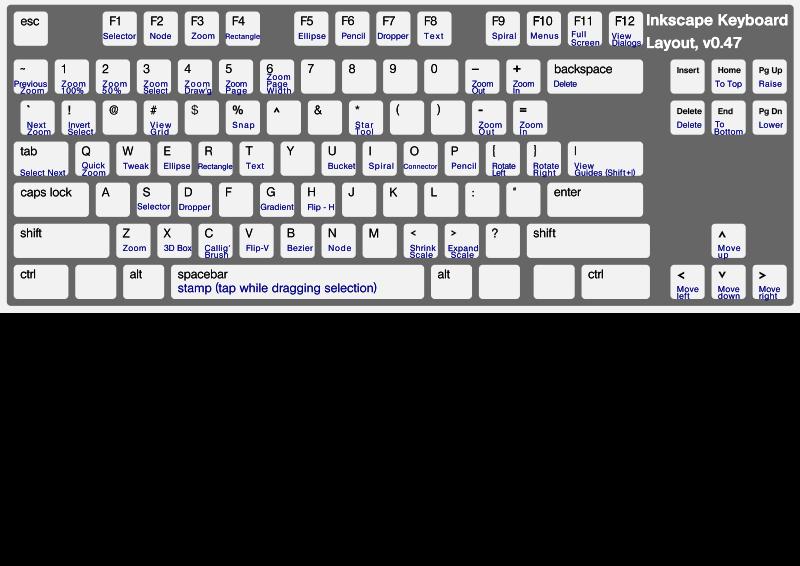 Keyboard layout clipart.