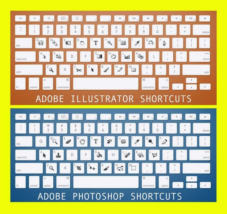 1000+ images about ⬄ Digital craft & Design (photoshop, gimp.
