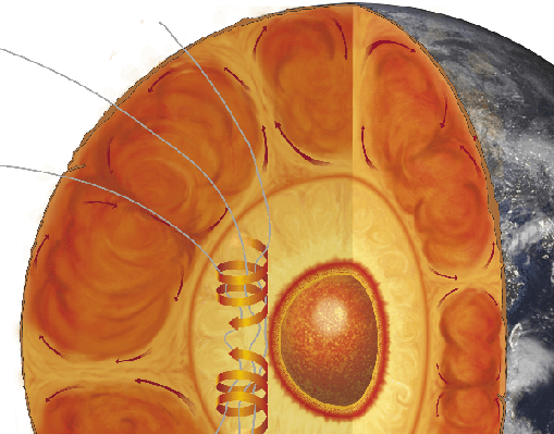 Diagram of Earth's Interior Structure Showing Inner Core, Outer.