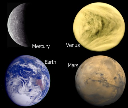 the similarities between earth and other inner planets The four inner planets of the solar system — those closest to the sun — are terrestrial planets having earth like the other terrestrial planets, earth has.