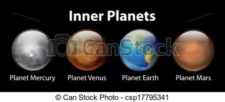 EPS Vector of Inner Planets.