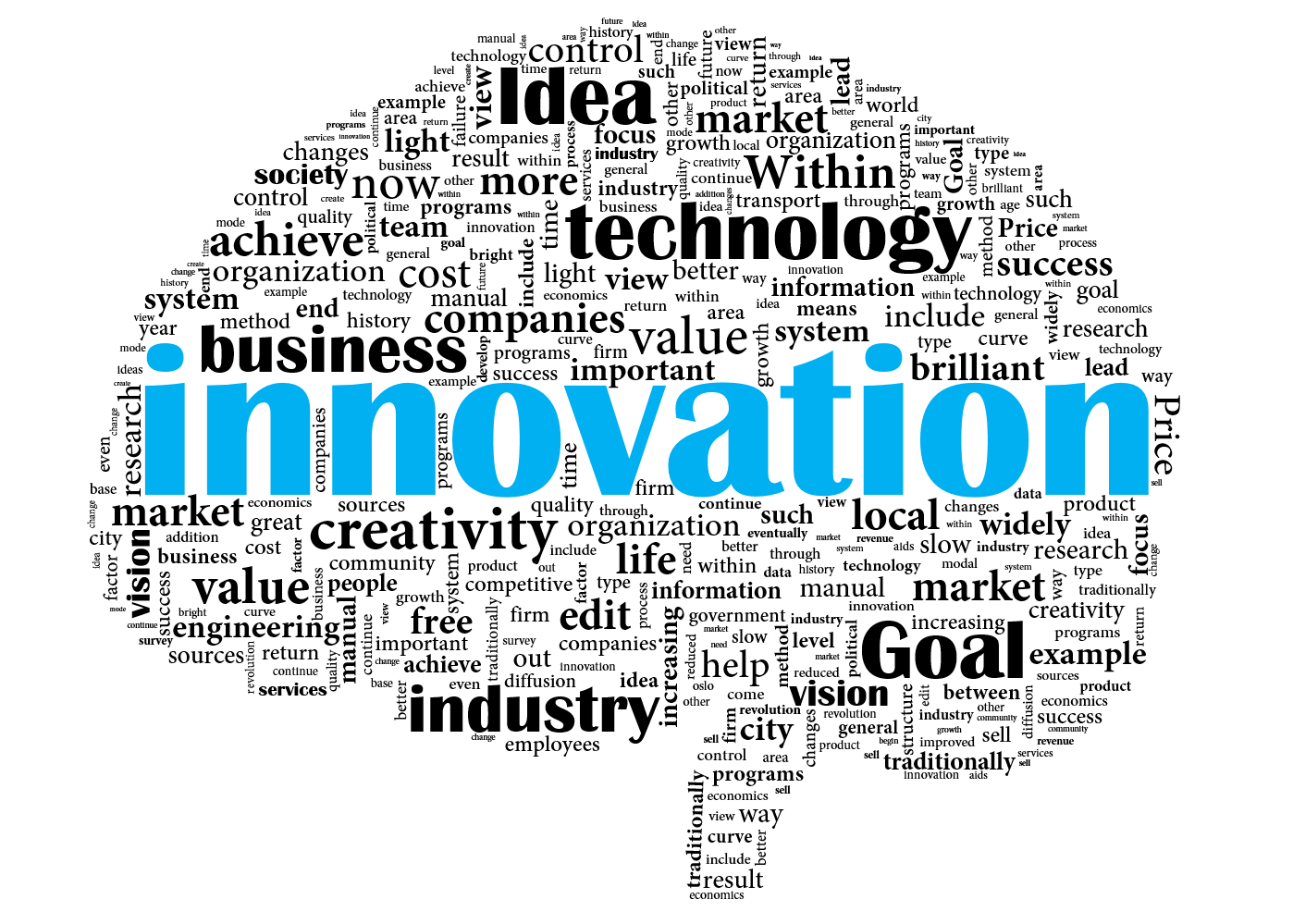 Free Innovation PNG Transparent Images, Download Free Clip.