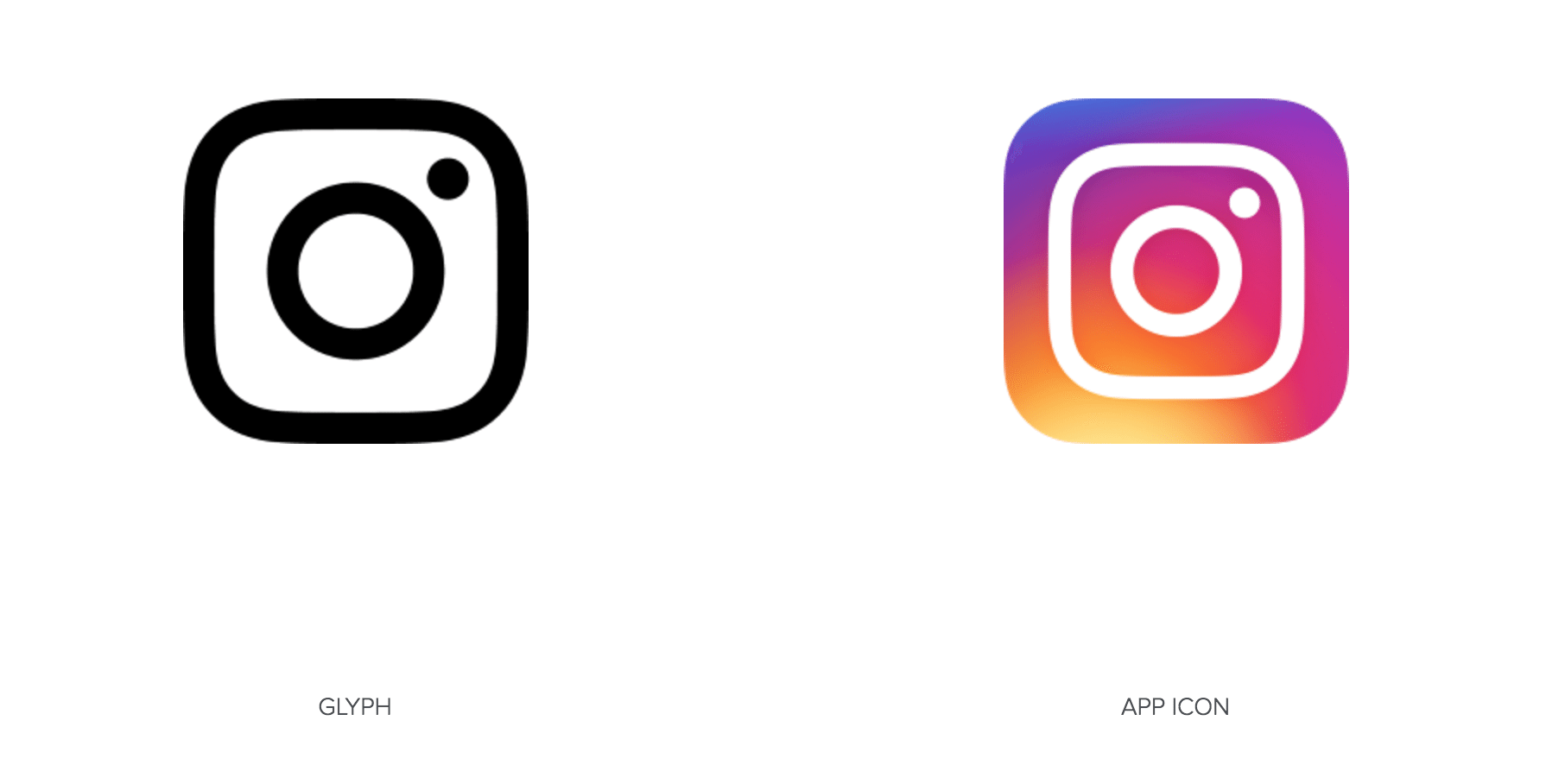 Every Social Media Logo You May Want [Free Resource].