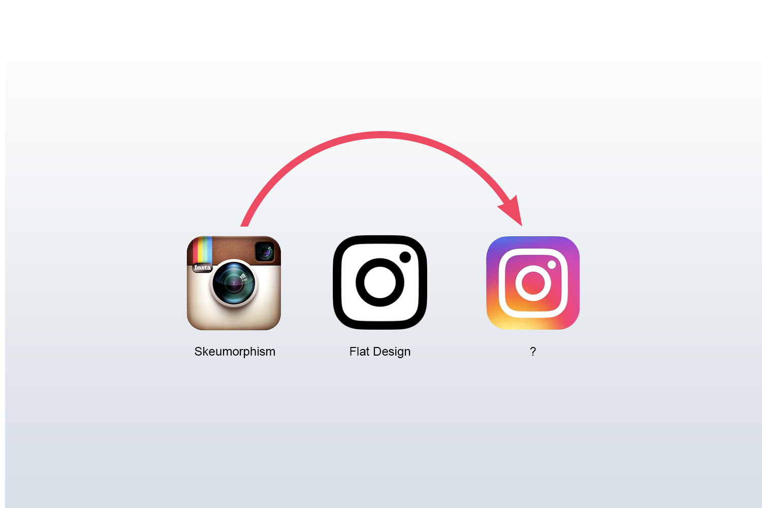 The New Logo from Instagram Marks the Beginning of the End.