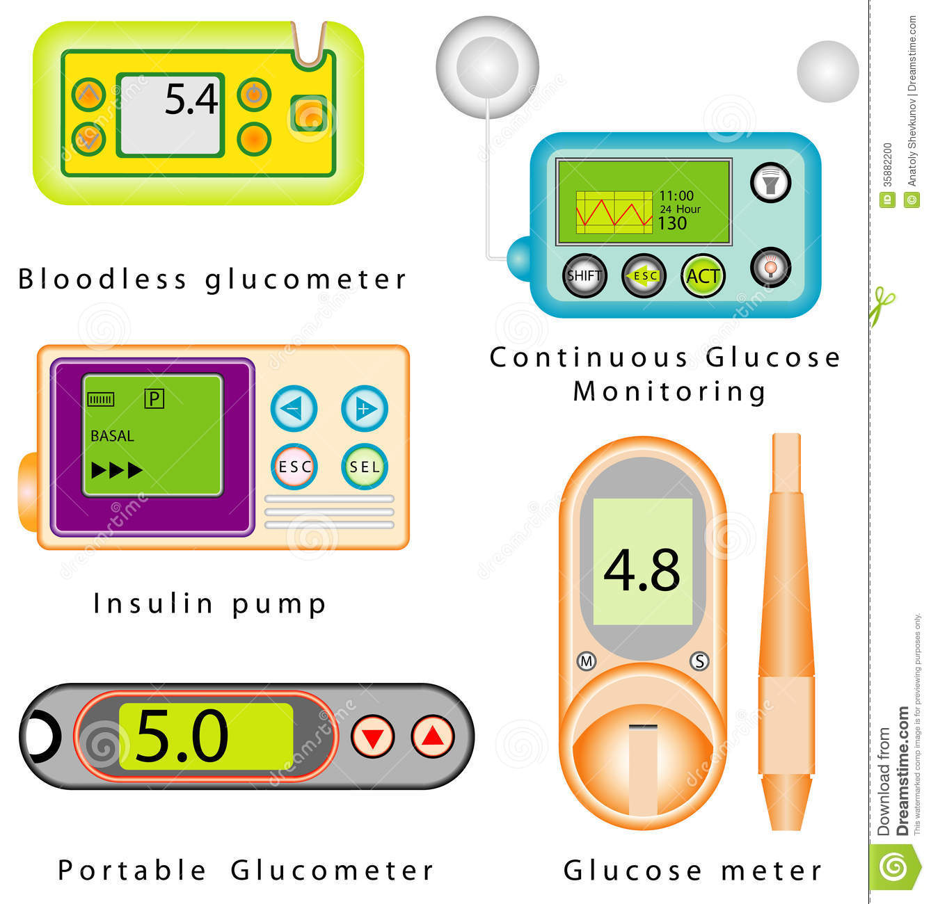 Insulin pump clip art.