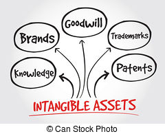 Intangible Stock Illustrations. 320 Intangible clip art images and.