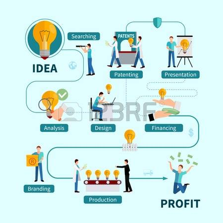 4,347 Intellectual Property Stock Vector Illustration And Royalty.