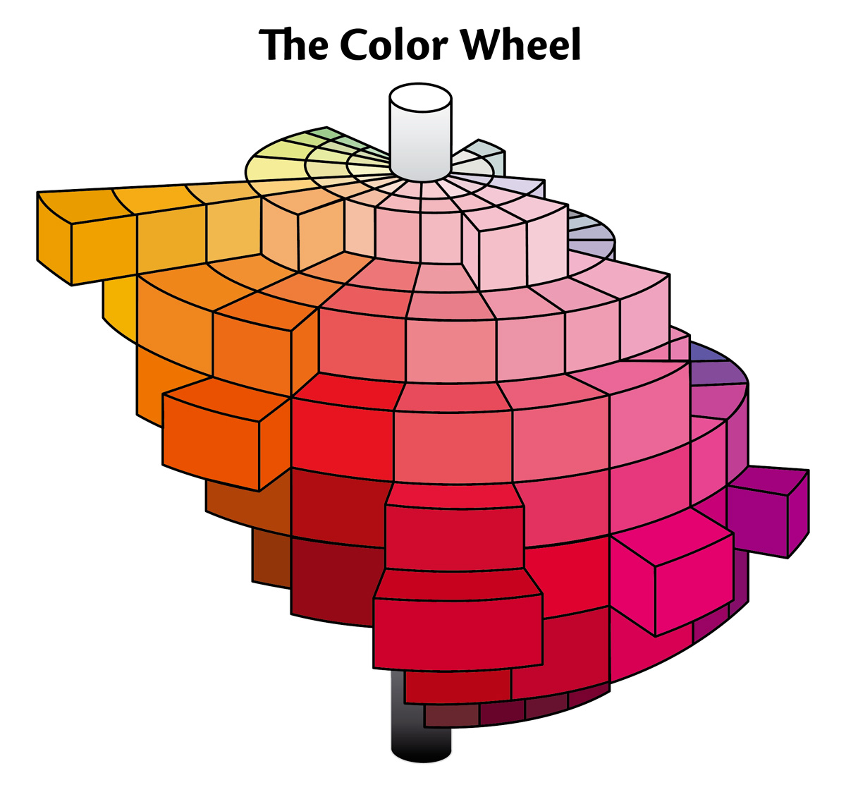Color Types.