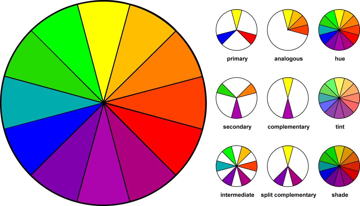 Color Theory and How to Use Color to Your Advantage.
