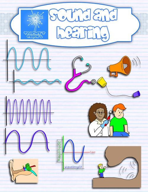Sound and hearing clipart {Science clip art}.