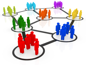 Social Media & Global Interdependence.